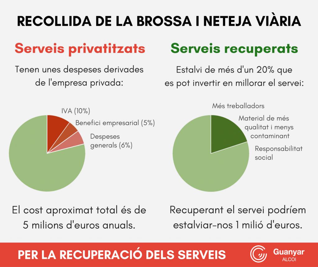 Beneficis de recuperar un servei públic