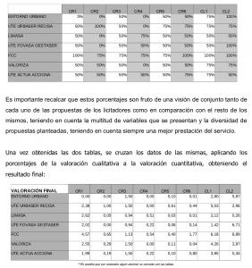Captura de l'informe de Carles Samper